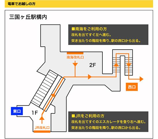 三国ヶ丘医療モール
